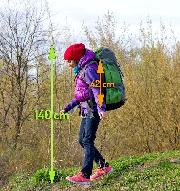 1b6e77e533c4c Według testów zespołu wgl.pl, plecak Deuter Fox 40 można dopasować już do  pleców dzieci, których możliwości fizyczne pozwalają ...